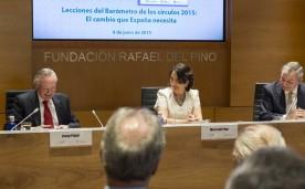 """La Fundación Rafael del Pino organiza el encuentro titulado """"Lecciones del barómetro de los círculos 2015: El cambio que España necesita"""". Participarán en el coloquio  María del Pino, Javier Vega de Seoane,  Josep Piqué. En Madrid el 9 de Junio de 2015."""